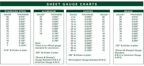 what sheet metal shops wish you knew batch size setup