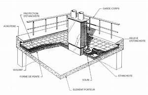 Toiture Terrasse Inaccessible : cours toiture terrasse support de cours civilmania ~ Melissatoandfro.com Idées de Décoration