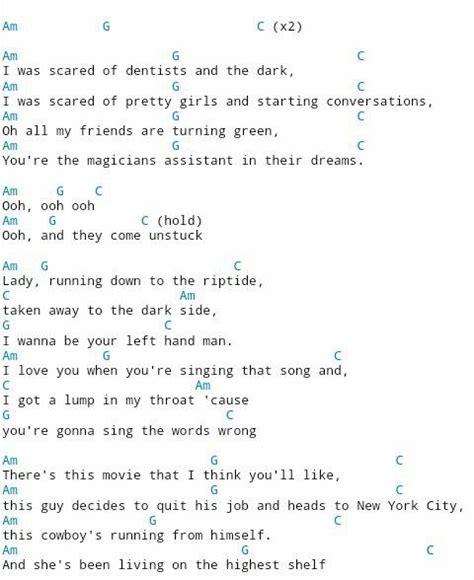 Am g c lady, running down to the riptide c am taken away to the dark side g c c i wanna be your left hand man am g c i love you when you're. Riptide- Vance Joy | Ukulele songs, Ukulele, Riptide ukulele chords