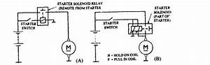 Starter Motors And Circuits  Automobile