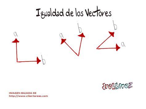 igualdad de dos vectores propiedades de los vectores