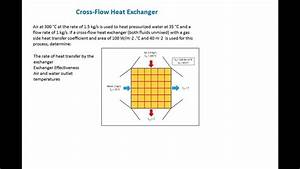 Thermoflo - Cross Flow Heat-exchanger