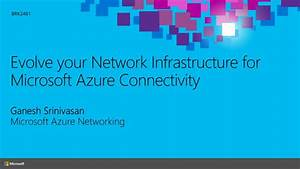 Microsoft Office Home Or Business Evolve Your Network Infrastructure For Microsoft Azure