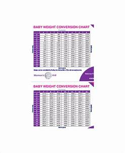 Boy Growth Chart Height 4 Average Baby Weight Charts Free Sample Example