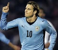 Sportsgallery-24: World best footballer Forlan & Forlan ...