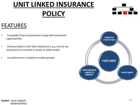 Whole life plan provides coverage until the death of the life assured. TYPES OF LIFE INSURANCE POLICIES IN INDIA