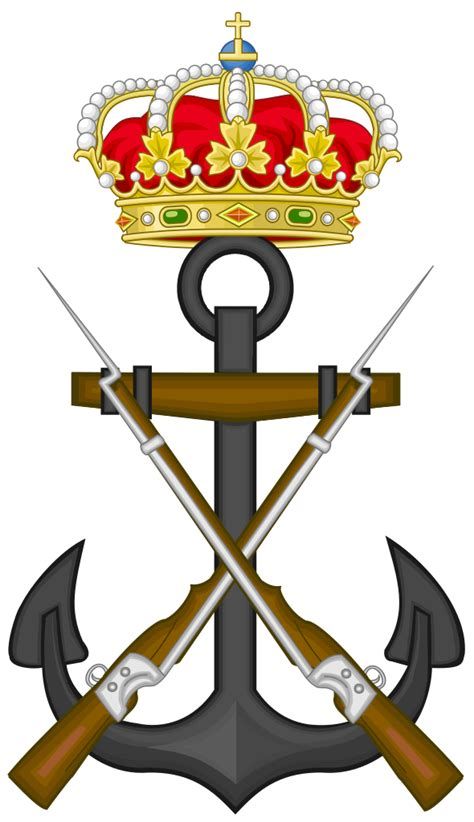 fileemblem   spanish navy marinessvg wikipedia