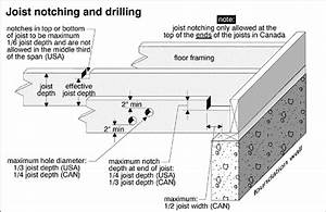 Drilling holes in floor joists thefloorsco for Notching a floor joist