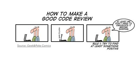 Importance Of Software Testing And Code Review