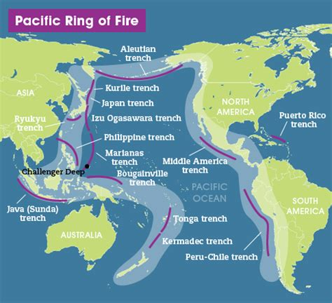 lessons   pacific ring  fire scidevnet