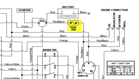 Troy Bilt Bronco Electrical Wiring Diagram by I A Troy Bilt Rzt 50 I Will Not Turn I Bought
