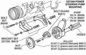 Power Steering Pump Mounting - Diagram View