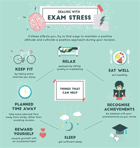 How to Deal with Stress Exam