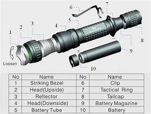 Cop Fitness  The Warrior M20s Flashlight 320 Lumens