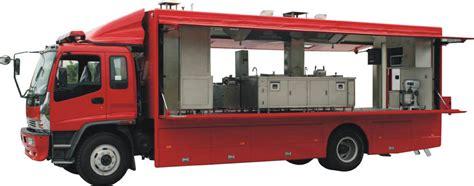 roulement camion de cuisine mobile dmtyxnb 1 roulement