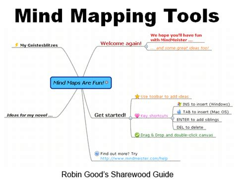 mind mapping best tools to draw your own mindmaps