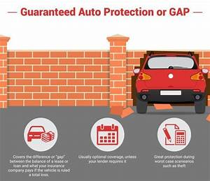 Univers Auto Gap : all the different types of car insurance coverage policies explained in this guide ~ Gottalentnigeria.com Avis de Voitures