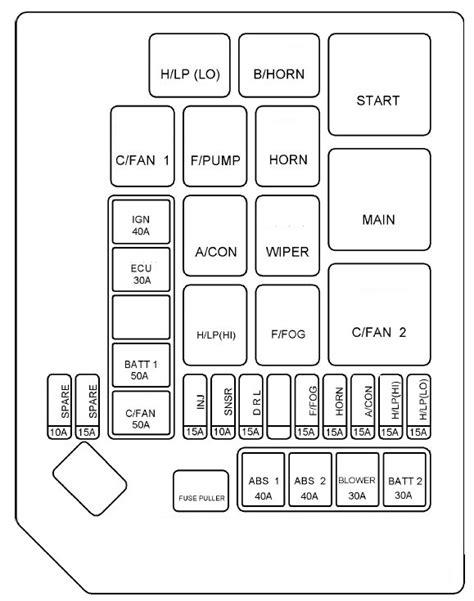 Hyundai Tucson Fuse Box Diagram Auto Genius