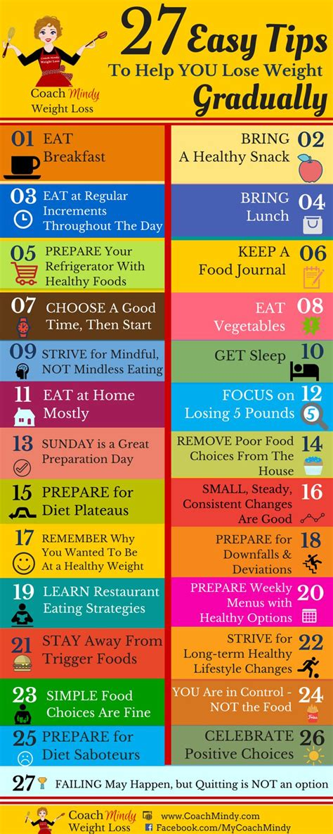 Techniques to top 10 lean belly breakthrough food list ideas get it here