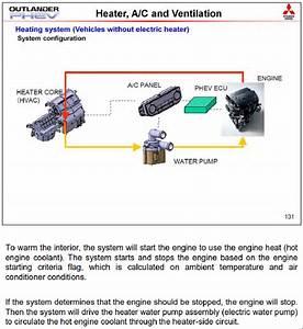 Mitsubishi Outlander Phev Forum  U2022 View Topic