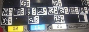 Ca93 Renault 19 Fuse Box Diagram