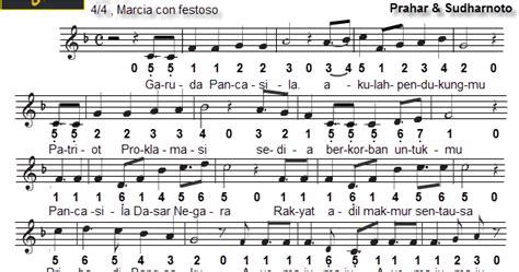 not angka lagu laskar pelangi nidji pianika not angka mars garuda pancasila