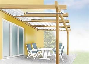 Sonnenschutz Terrassenüberdachung Innenbeschattung : sonnensegel in seilspanntechnik oder sonnensegel konkav mit spanngurten ~ Whattoseeinmadrid.com Haus und Dekorationen