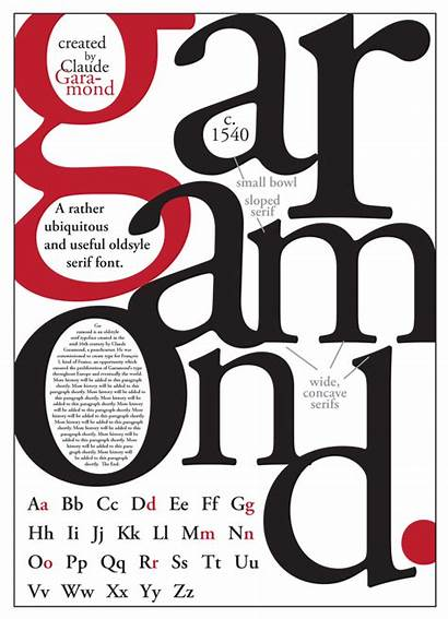 Poster Garamond Font Posters Type Fonts Typography