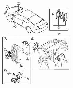 Chrysler Sebring Control  Speed