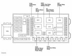 2013 dodge ram 2500 owners manual ford f 350 duty questions need diagram for fuse