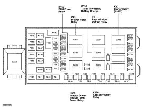 ford   super duty questions  diagram  fuse