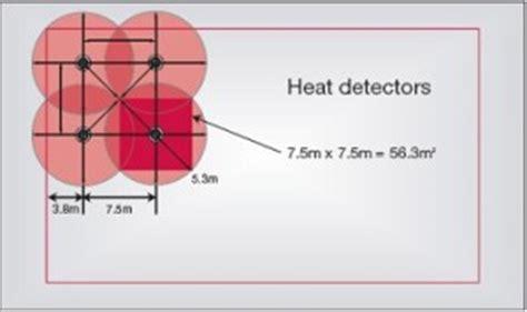 fire alarm conventional heat detector atss chennai india