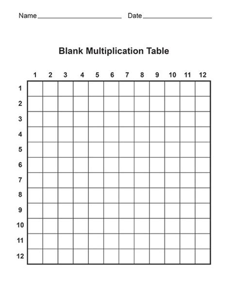 free blank multiplication tables print out your