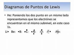 Tendencias Peri Dicas Y Diagramas De Lewis