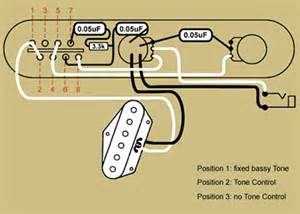 HD wallpapers stratocaster wiring diagram import switch