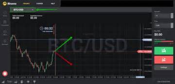 To help you, we provide the lowdown on the top 15 popular binary options brokers of 2021 that you can consider for trading. Bitcoin trading and binary options