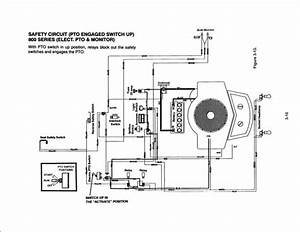 10  Small Engine Ignition Wiring Diagram