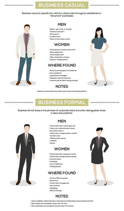 infographic  ultimate work dress code cheat sheet