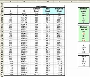 Conversion Kw En Cv Fiscaux : le sujet pavillons complet ~ Gottalentnigeria.com Avis de Voitures