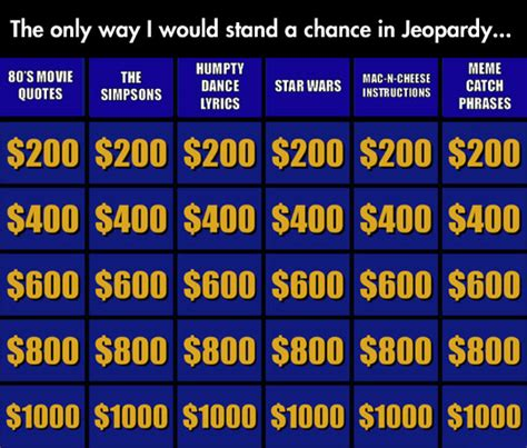 My Kind Of Jeopardy  The Meta Picture