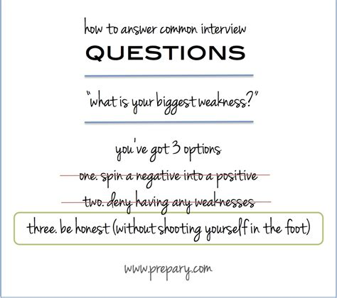 Question What Is Your Weakness Exles by Exles Of Greatest Weakness During