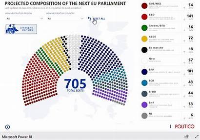 Power Bi European Union Microsoft Elections Europe