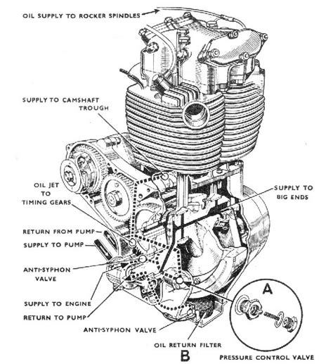 250 Motorcycle Engine Diagram by 10 Engine Drawing Motorcycle For Free On Ayoqq Org