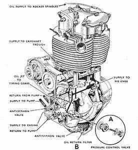 Basic Motorcycle Engine Diagram