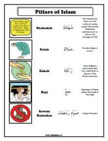 unit rate math worksheets pillars of islam talibiddeen jr companion