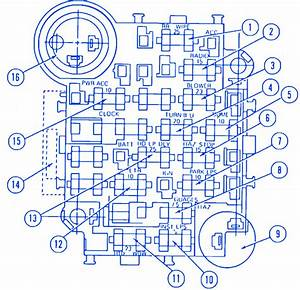 Jeep Cj7 V 8 1985 Main Fuse Box  Block Circuit Breaker Diagram