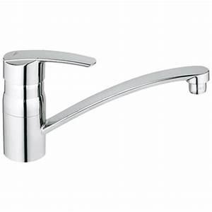 Comment Démonter Un Robinet : comment demonter un robinet d 39 evier la r ponse est sur ~ Dallasstarsshop.com Idées de Décoration