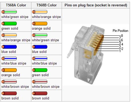 when to use cat 6a the it hollow
