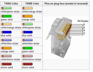 When To Use Cat 6a