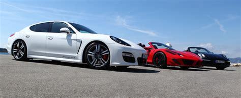 Long Term Luxury Car Rental